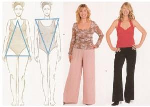Фигура треугольник что носить