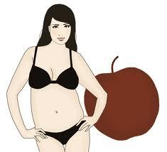 Фигура яблоко что носить