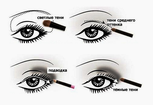 Как сделать макияж смоки айс