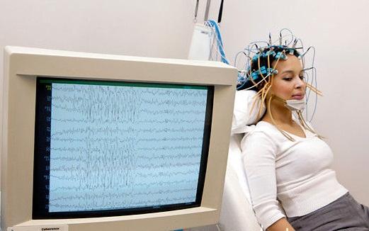 EEG examination