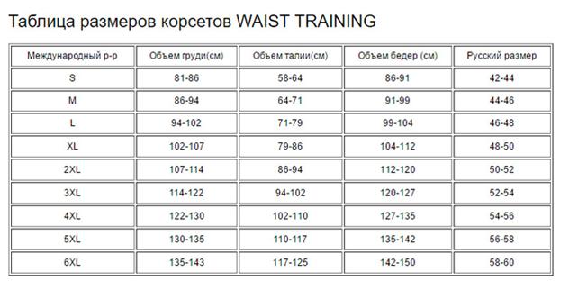 утягивающий корсет waist trainer как выбрать размер